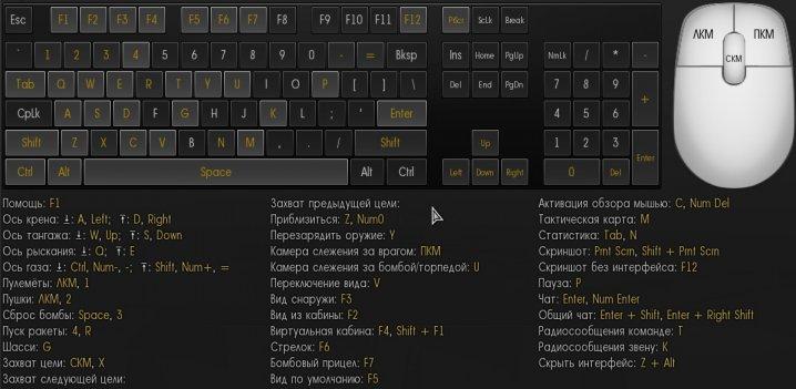 Дополнительные горячие клавиши